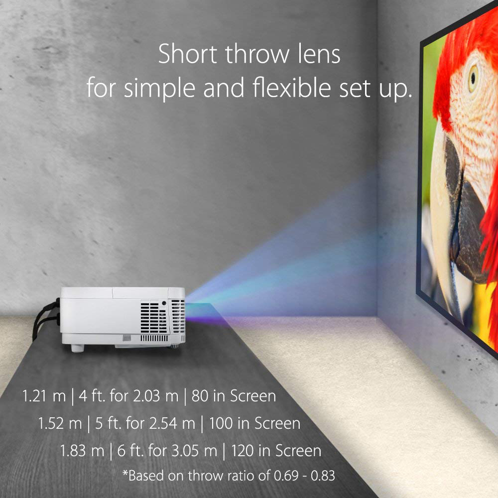 ViewSonic PX706HD 1080p Short Throw Gaming Projector 3D Blu-ray Ready HDMI 3000 Lumens