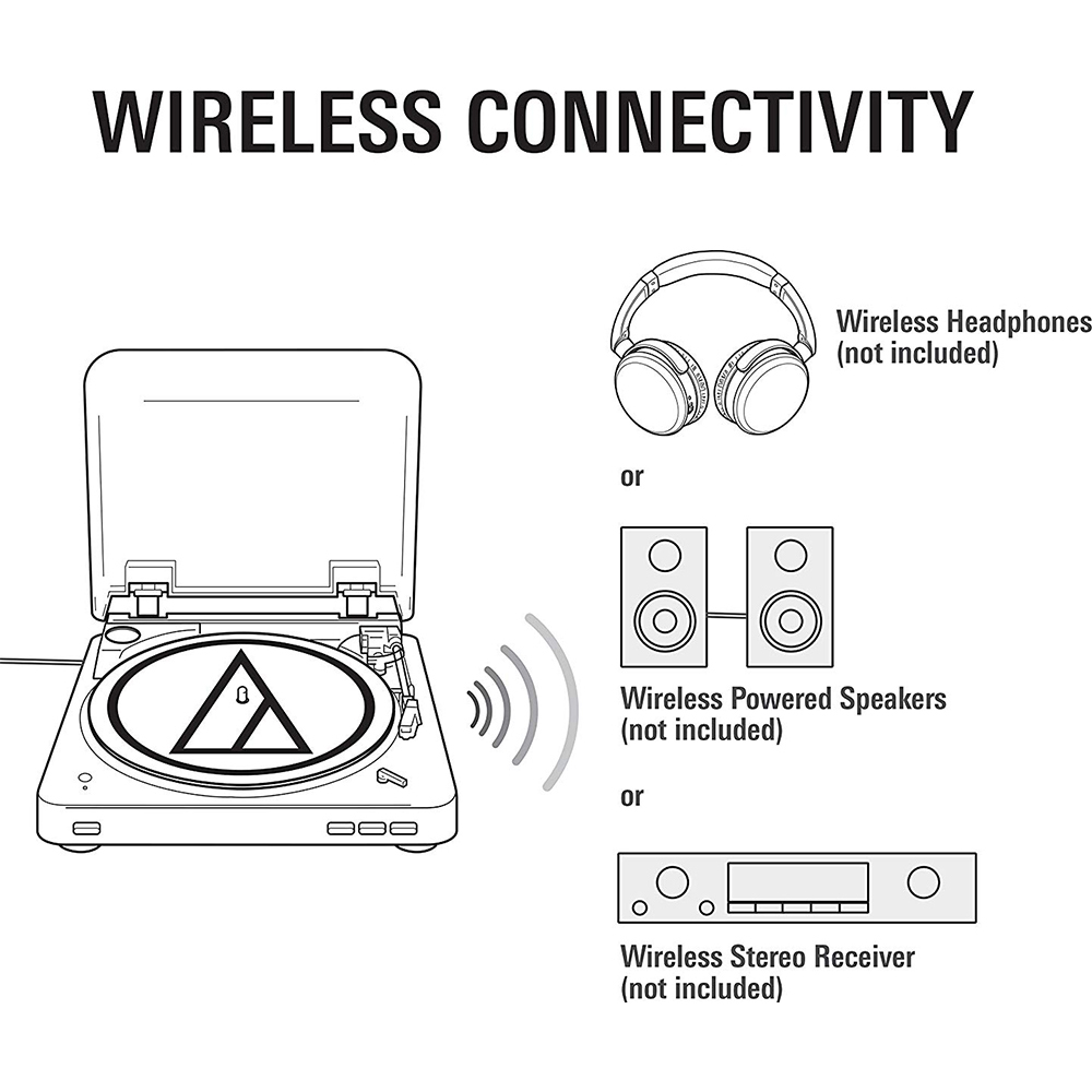Audio-Technica-Fully-Automatic-Bluetooth-Wireless-Belt-Drive-Stereo-Turntable thumbnail 5